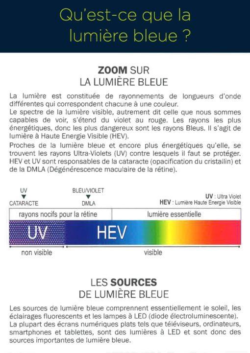 Lunettes Anti Lumière Bleue 2 Horizane Laboratoires Bioligo